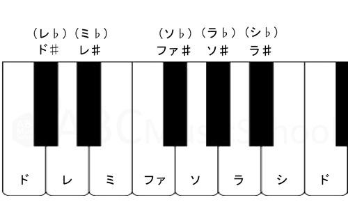 鍵盤イラスト